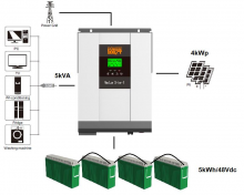 Solar Power Boozt PB.UPS.5.5.48